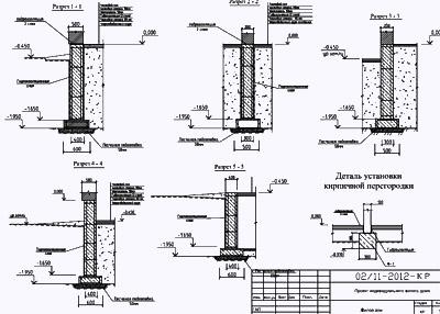 Архитектурные конструкции