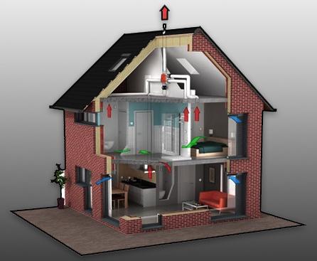 Вентиляция в жилом доме